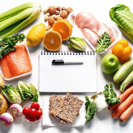 Dieetplan
